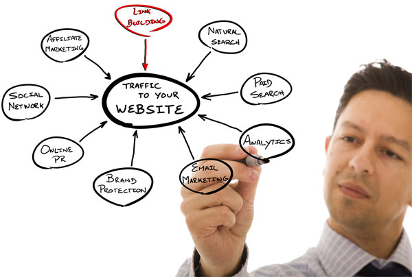 Link Building Services | Fix My Web - SEO Company Sydney
