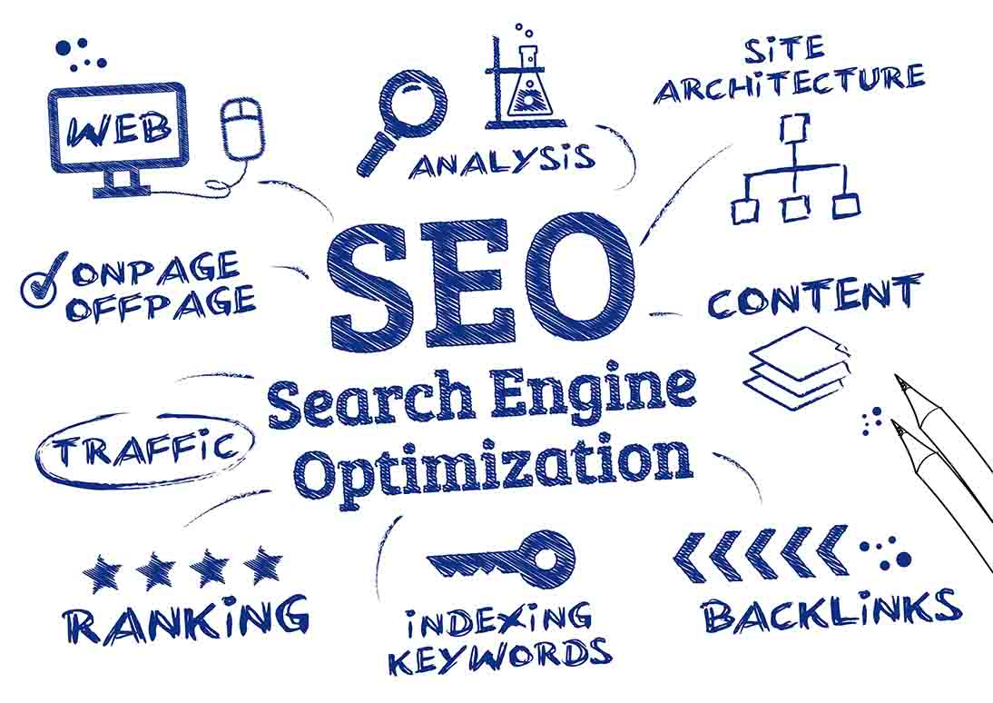 SEO Services | Fix My Web - SEO Sydney Experts